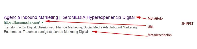 Captura de imagen Agencia Inbound Marketing