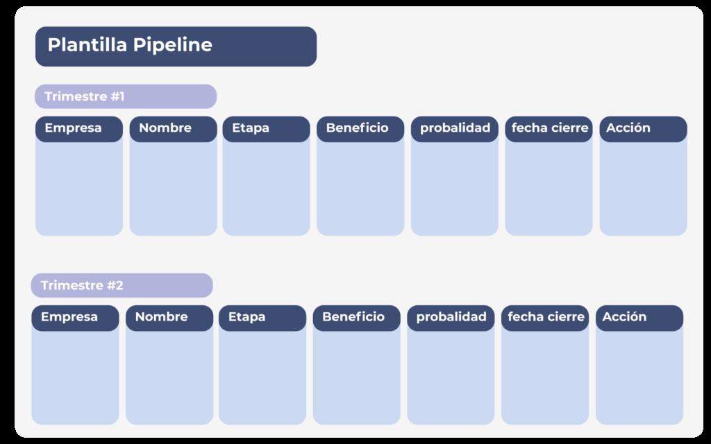 imagen de plantilla de del pipeline de ventas tipo