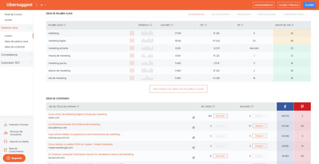 Ubersuggest es una de las mejores herramientas de marketing de motores de búsqueda.
