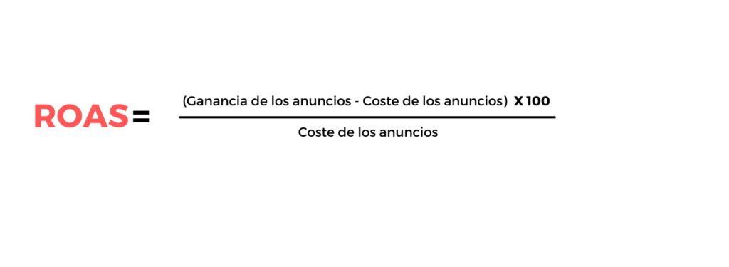 Fórmula ROAS